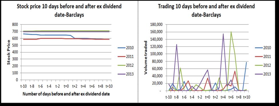 Xlu Ex Dividend Date 2013