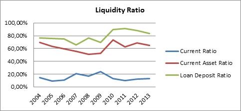 classification of ratio analysis pdf