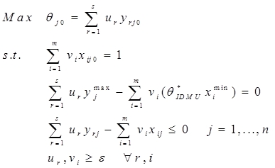 A Hybrid Clustering Method Using Balanced Scorecard and Data
