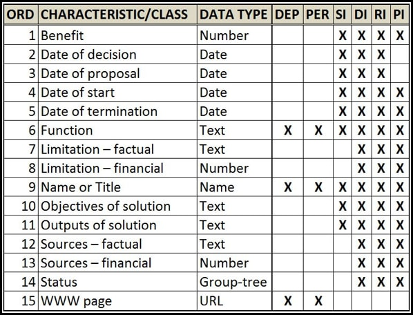 4 dep written assignment Written assignment 4 this assignment is part of the module week 4 and hasn't been unlocked yet.