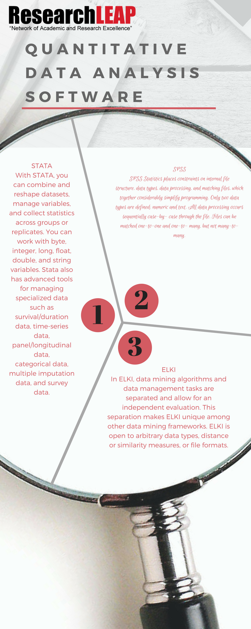 Quantitative Data Analysis Software