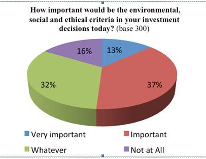 Environmental-and-social-criteria
