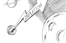 inflation on banking sector