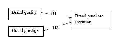 conceptual-model2