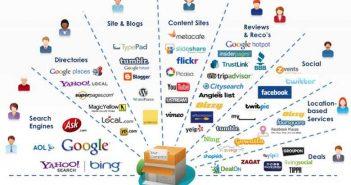 marketing capability, marketing capabilities