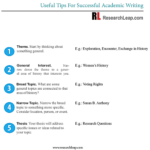 Useful Tips for Successful Academic Writing