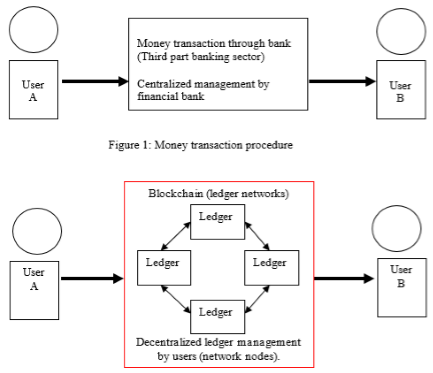 What is the transaction id cryptocurrency