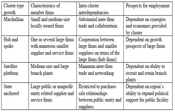 example of export processing zone