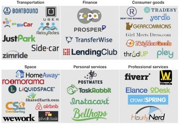 Sharing Economy Startups: New Wave of Networked Business