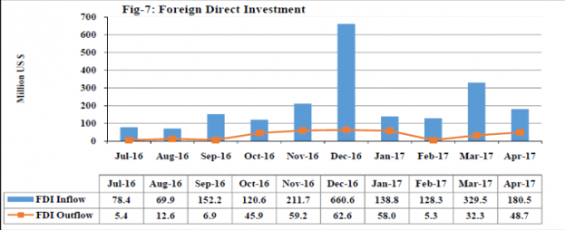Impact of foreign direct investment in india pdf creator fundior investment banks