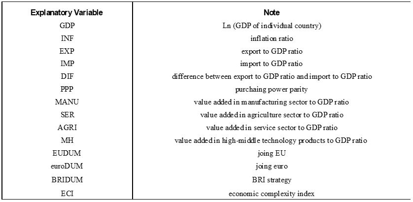 Determinants of Chinese Direct Investment in Central-East Europe under the Belt and Road Initiative Framework: A Panel Data Analysis